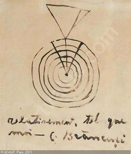 relativement-tel-que-moi-constantin-brancusi-via-pinterest